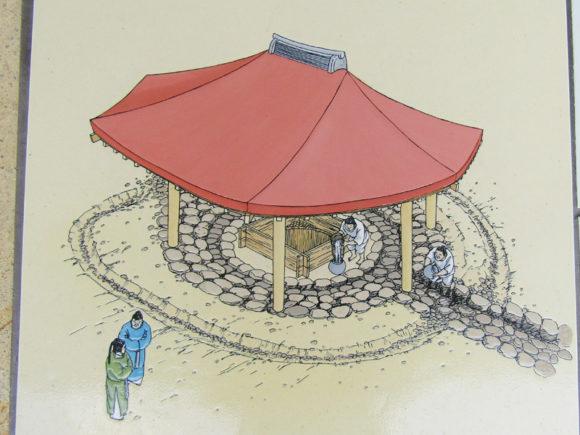 井戸の屋根が六角形